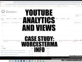 YouTube Analytics and Views Case Study - Worcester MA Info
